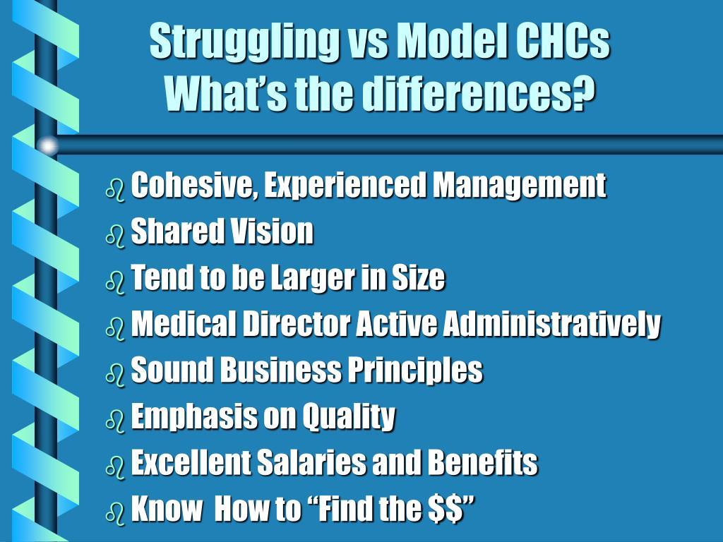 Struggling vs Model CHCs