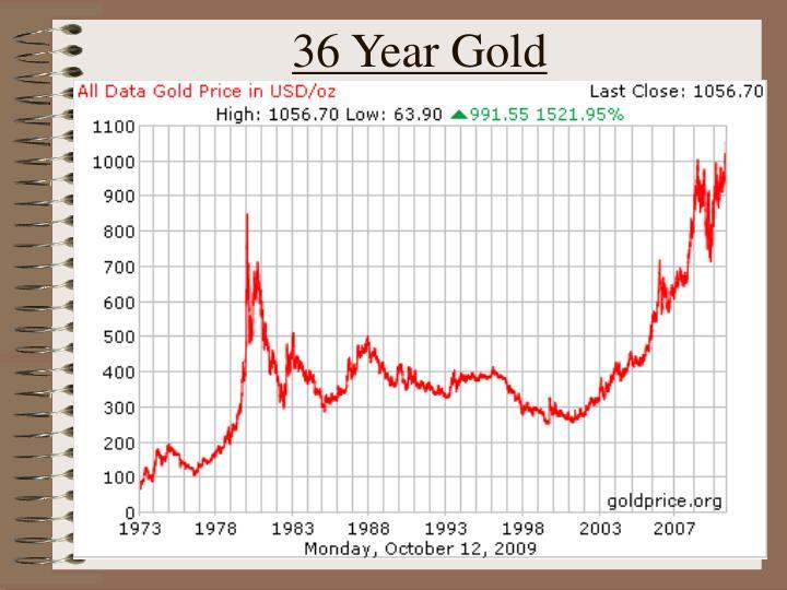 36 Year Gold