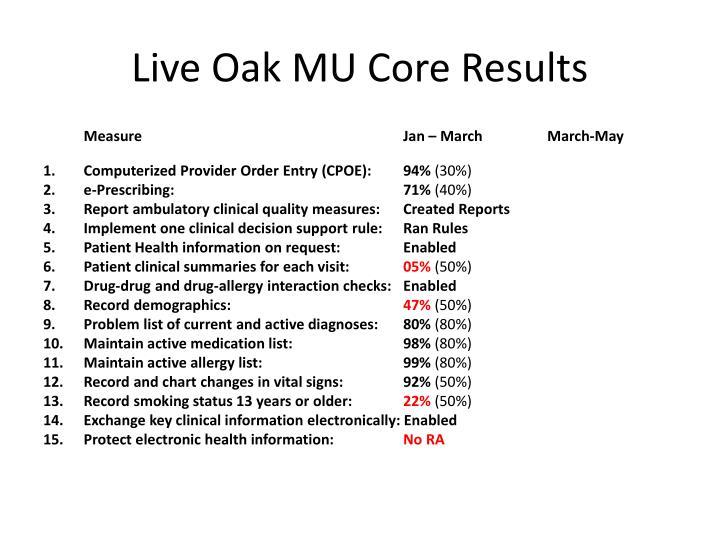 Live Oak MU Core Results