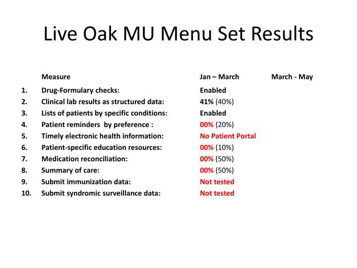 Live Oak MU Menu Set Results