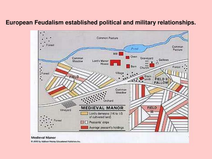 European Feudalism established political and military relationships.