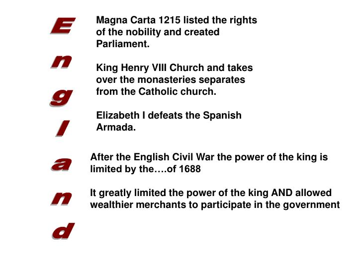 Magna Carta 1215 listed the rights of the nobility and created Parliament.