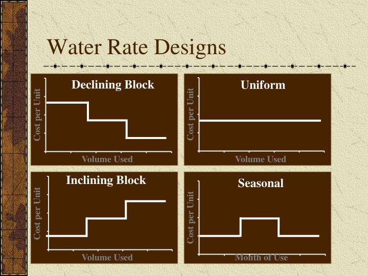 Water Rate Designs