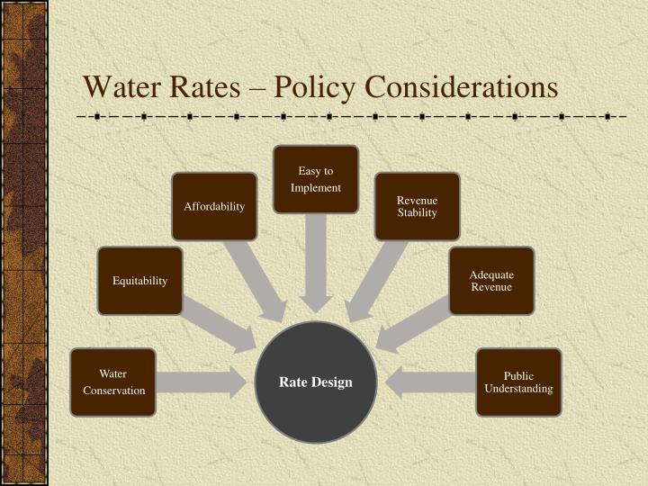 Water Rates – Policy Considerations