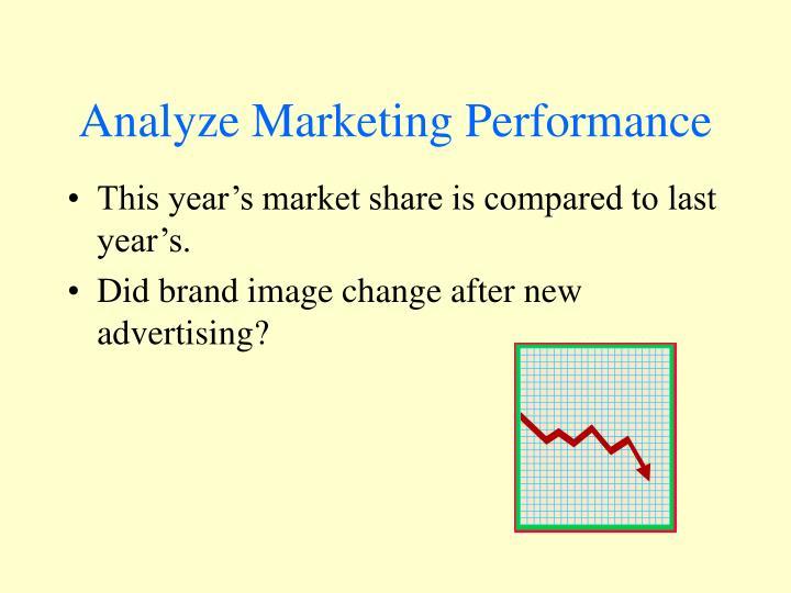 Analyze Marketing Performance