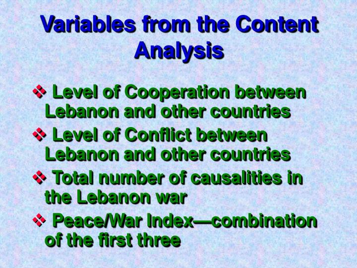 Variables from the Content Analysis