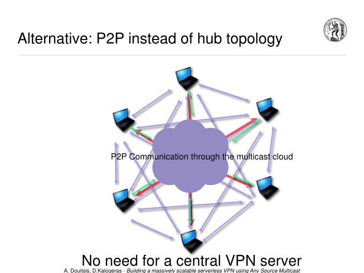 Alternative: P2P instead of hub topology