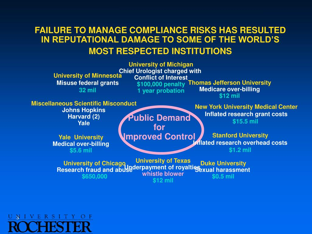 FAILURE TO MANAGE COMPLIANCE RISKS HAS RESULTED IN REPUTATIONAL DAMAGE TO SOME OF THE WORLD'S MOST RESPECTED INSTITUTIONS