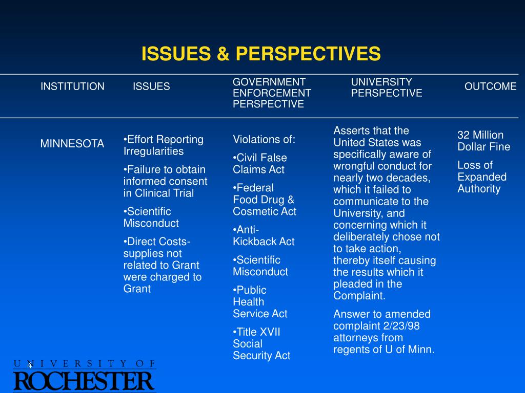 ISSUES & PERSPECTIVES