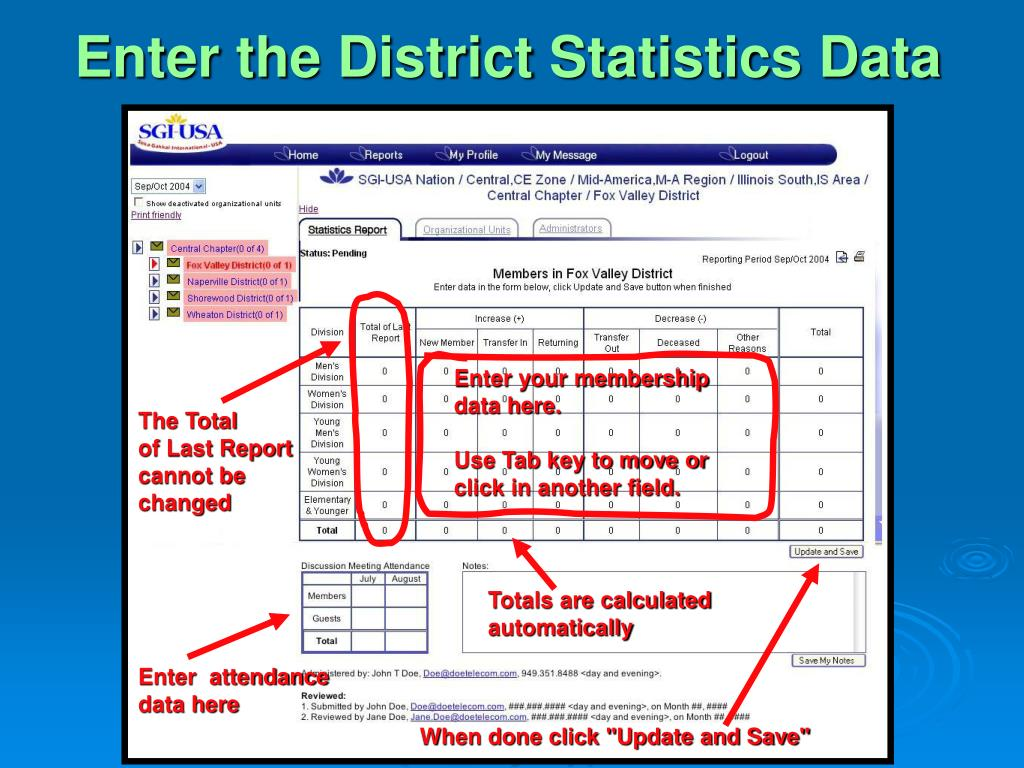 Enter the District Statistics Data
