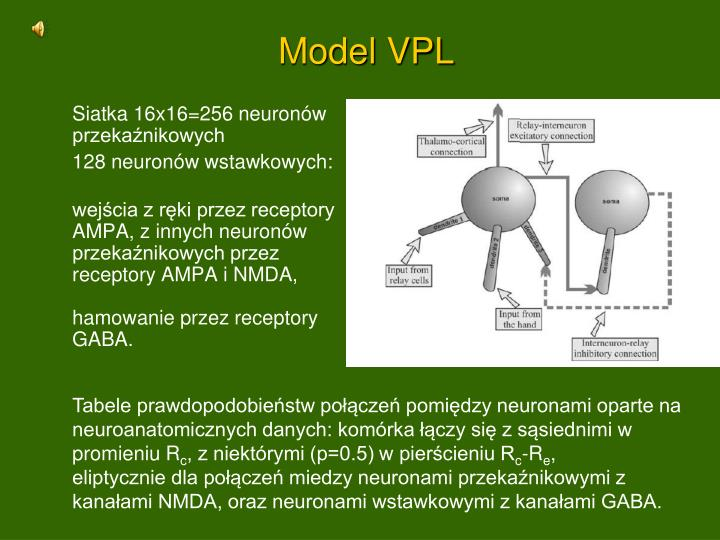 Model VPL