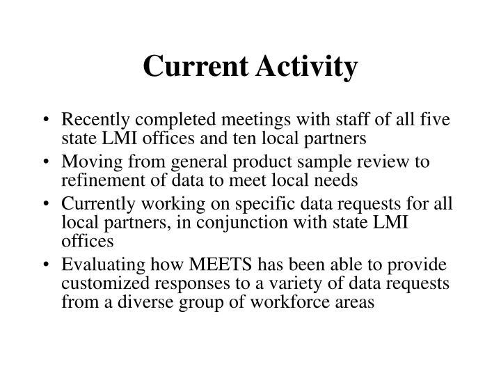 Current Activity