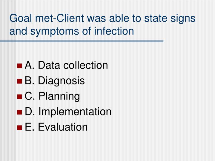 Goal met-Client was able to state signs and symptoms of infection