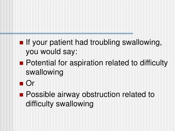 If your patient had troubling swallowing, you would say: