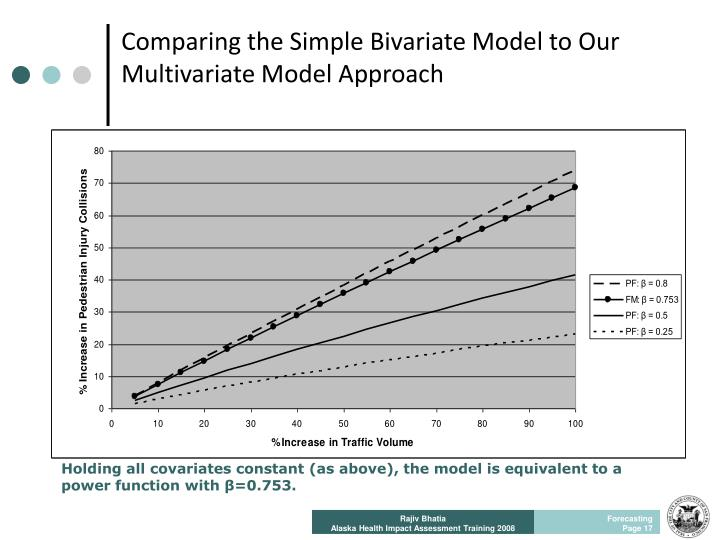 Comparing the Simple Bivariate Model to Our Multivariate Model Approach
