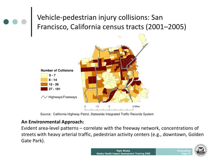Vehicle-pedestrian injury collisions: San Francisco, California census tracts (2001–2005)