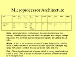 microprocessor architecture11