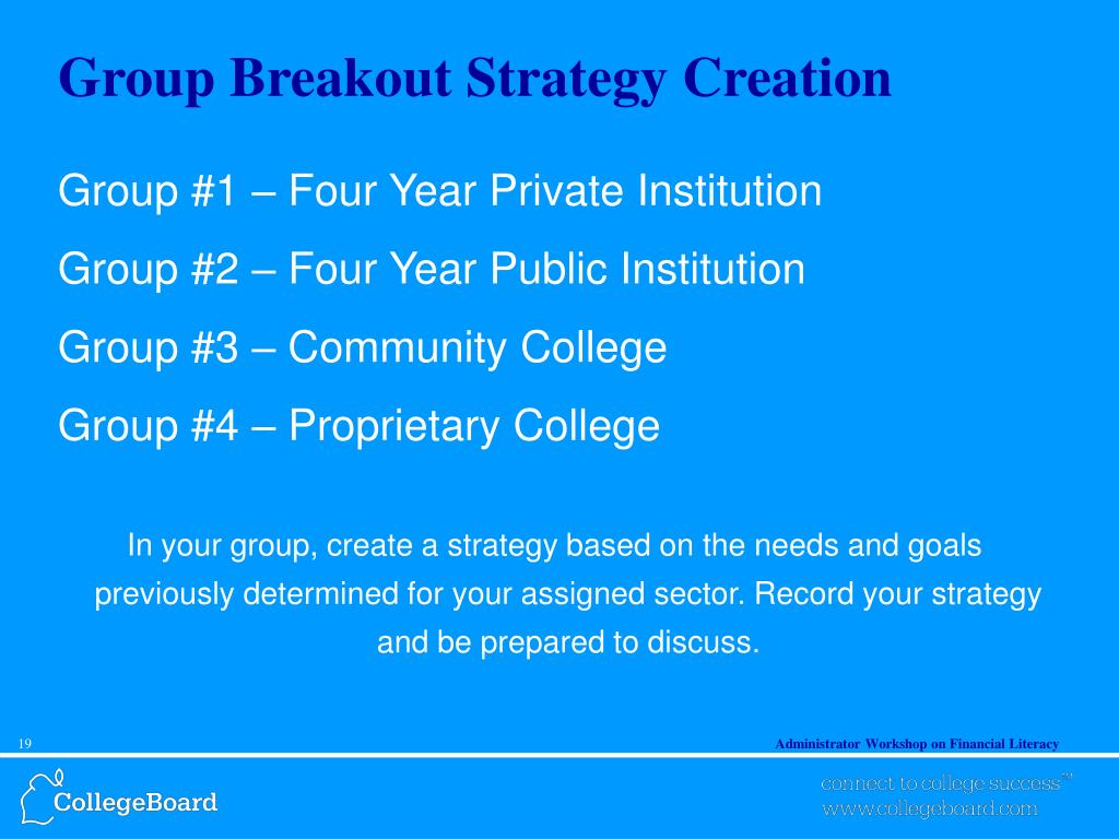 Group Breakout Strategy Creation