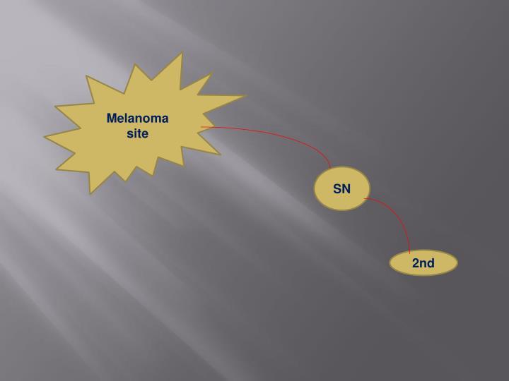 Melanoma site