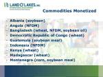 commodities monetized