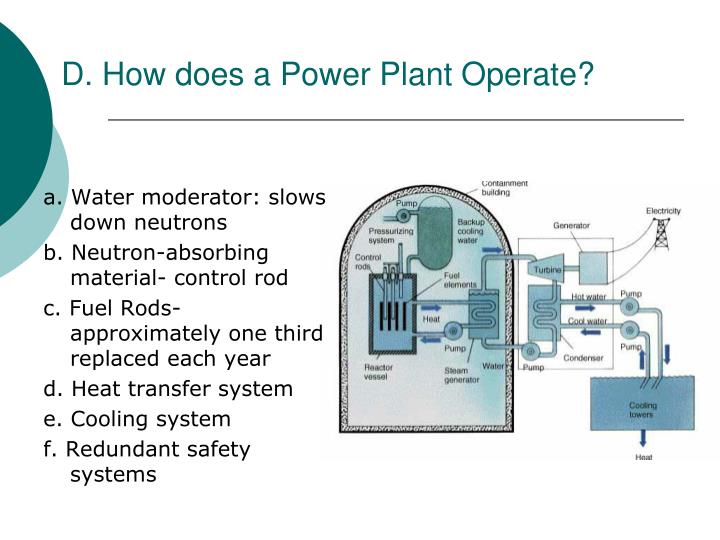 D. How does a Power Plant Operate?