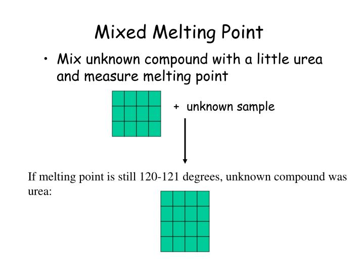 Mixed Melting Point