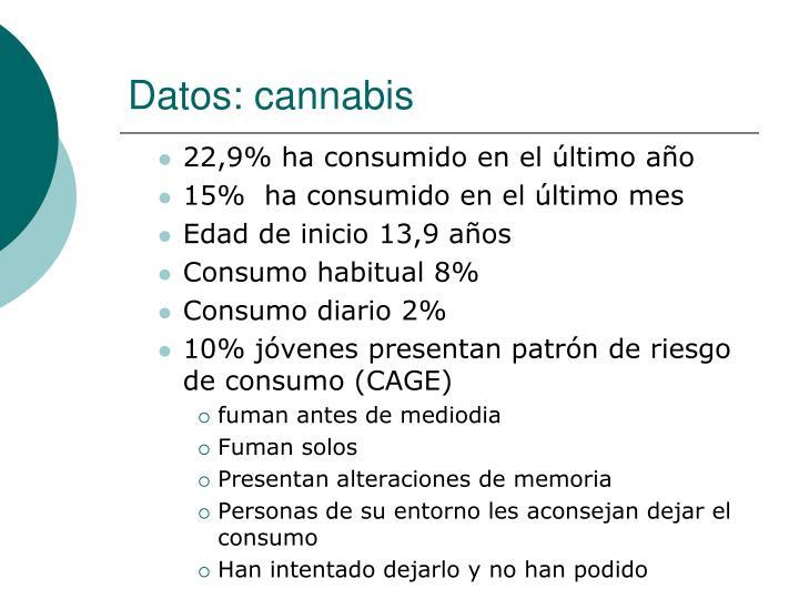 Datos: cannabis
