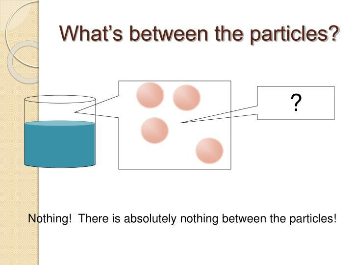 What's between the particles?
