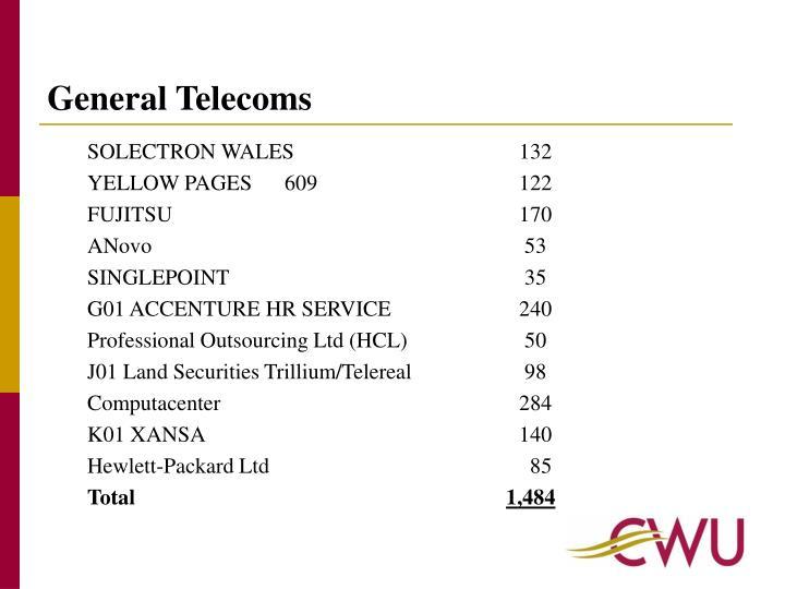 General Telecoms