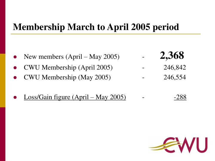 Membership March to April 2005 period