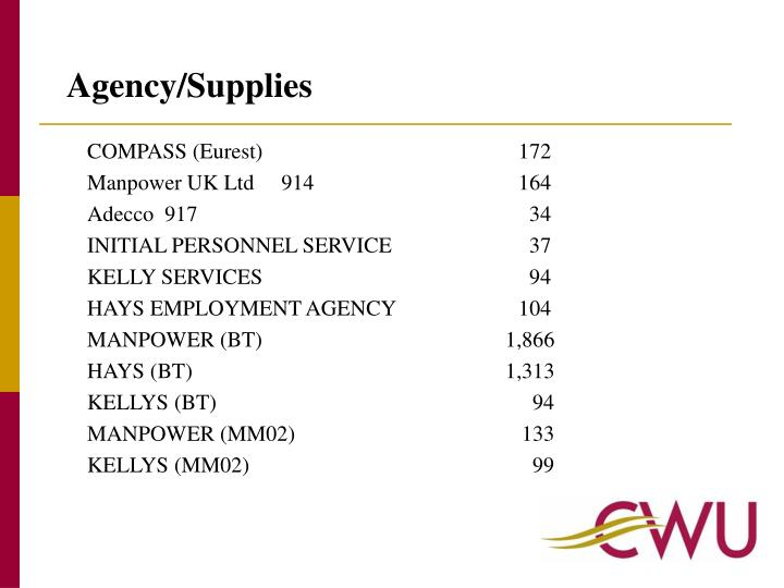 Agency/Supplies