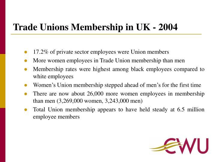 Trade Unions Membership in UK - 2004