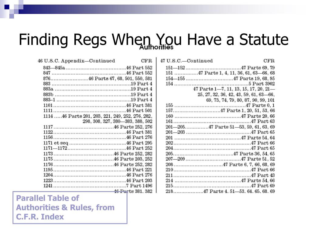 Finding Regs When You Have a Statute