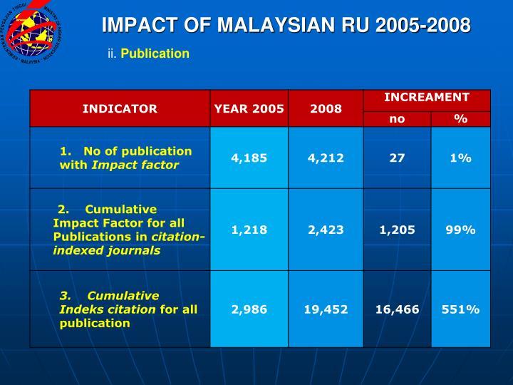 IMPACT OF MALAYSIAN RU 2005-2008