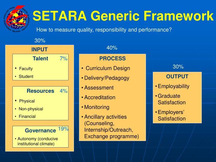 SETARA Generic Framework