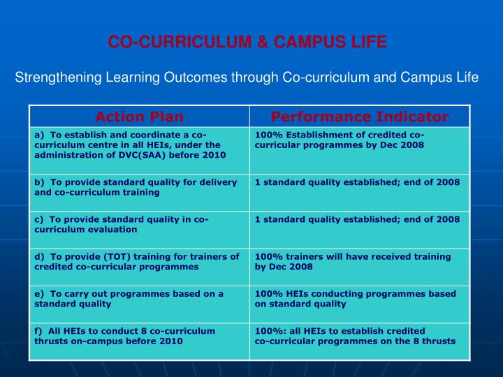 CO-CURRICULUM & CAMPUS LIFE