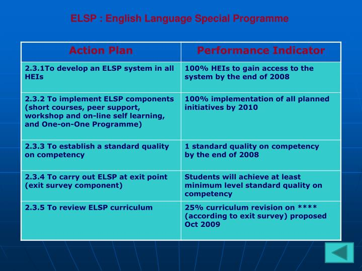 ELSP : English Language Special Programme