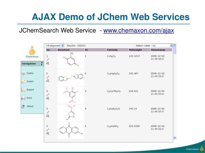 AJAX Demo of JChem Web Services
