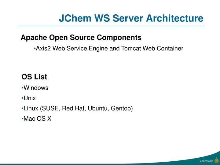 JChem WS Server Architecture