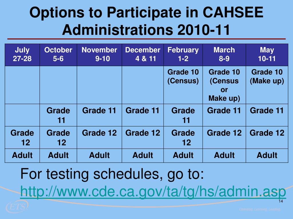 Options to Participate in CAHSEE Administrations 2010-11