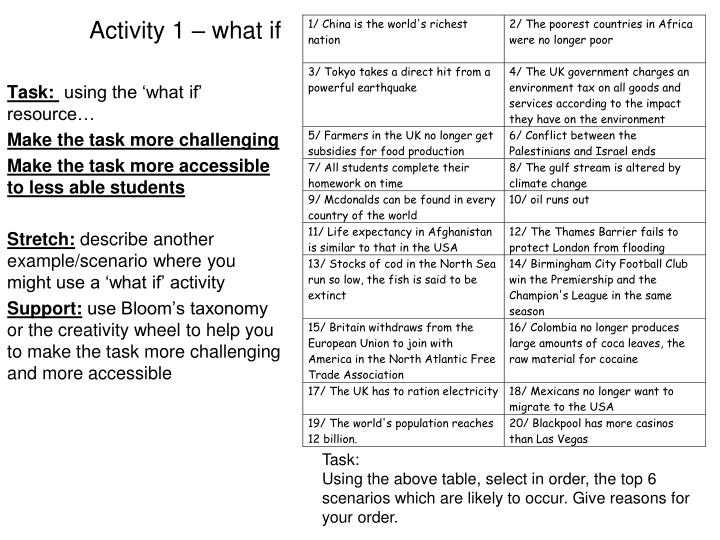 Activity 1 – what if
