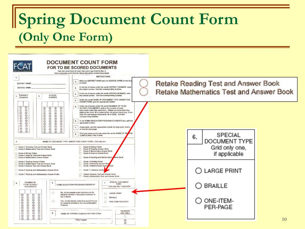 Spring Document Count Form