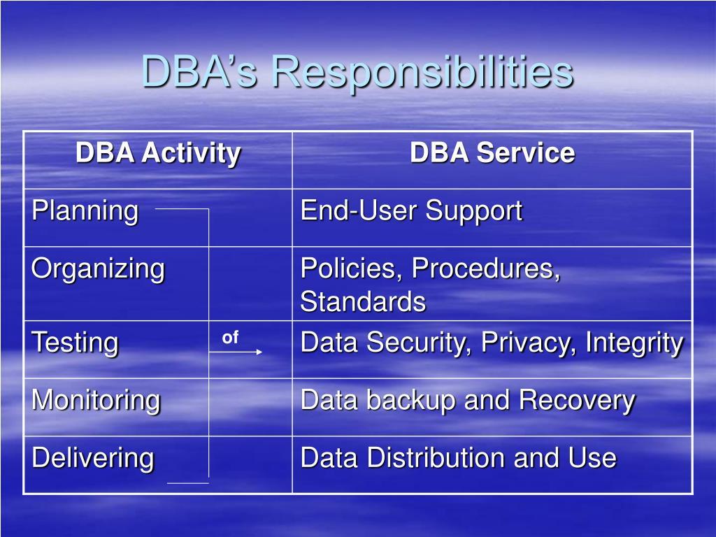 DBA's Responsibilities