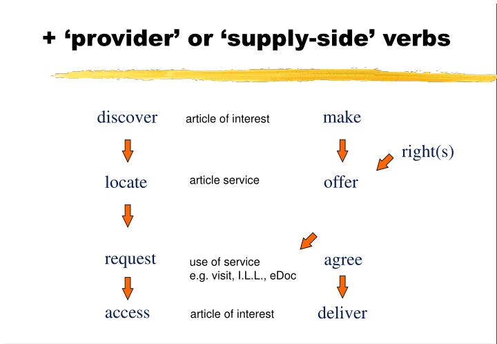 + 'provider' or 'supply-side' verbs