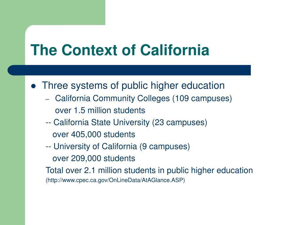The Context of California