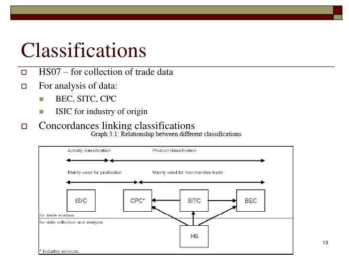 Classifications