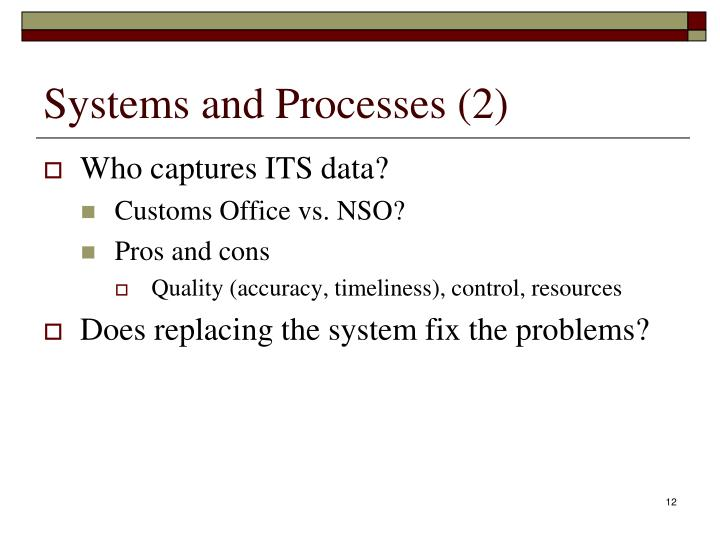 Systems and Processes (2)