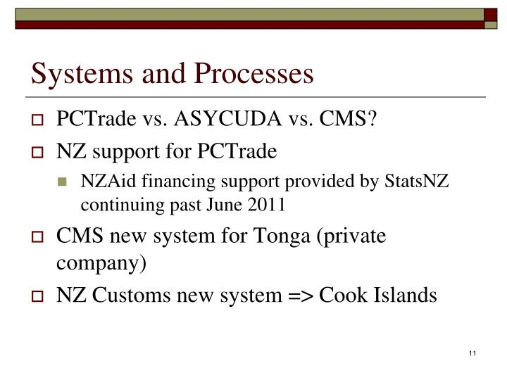 Systems and Processes