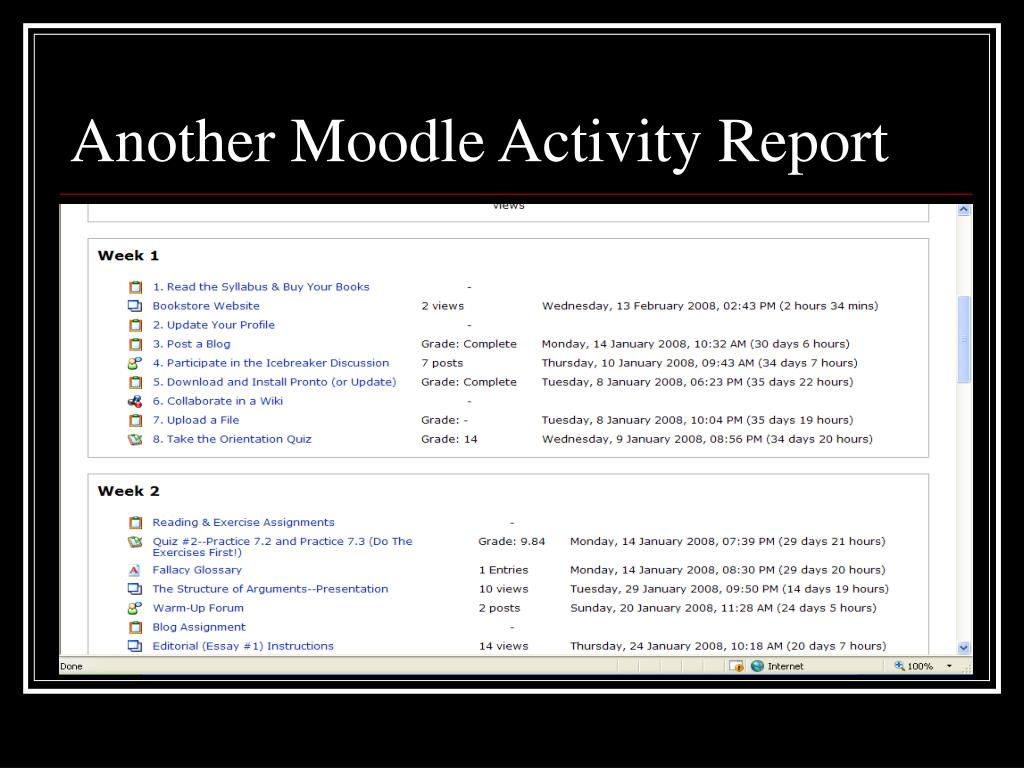 Another Moodle Activity Report