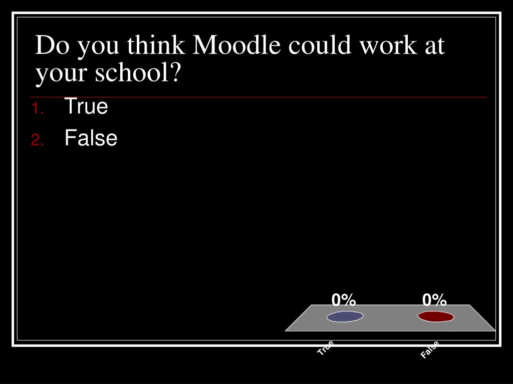 Do you think Moodle could work at your school?
